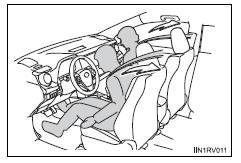 Toyota RAV4. Seat belt pretensioners (front seats)