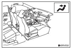 Toyota RAV4. Upper body