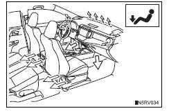 Toyota RAV4. Feet