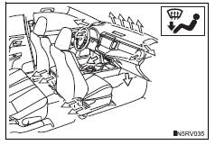 Toyota RAV4. Feet and windshield