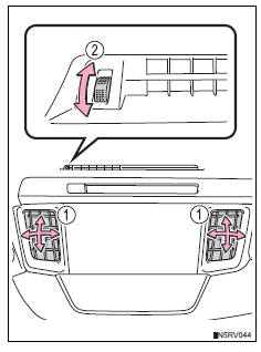 Toyota RAV4. Front center outlets