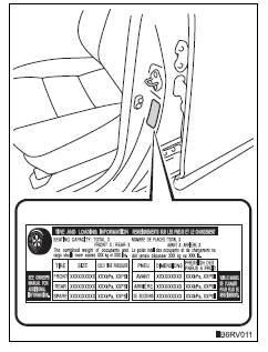 Toyota RAV4. Tire inflation pressure