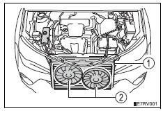 Toyota RAV4. Correction procedures