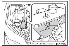 Toyota RAV4. If your vehicle overheats