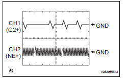 Toyota RAV4 Service Manual: Crankshaft position sensor