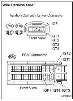Toyota RAV4 Service Manual: Ignition coil - Diagnostic trouble code