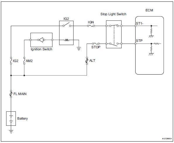 Toyota RAV4 Service Manual: Brake switch \