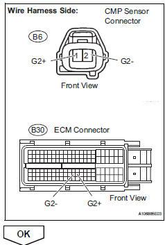 Toyota RAV4 Service Manual: Camshaft position sensor