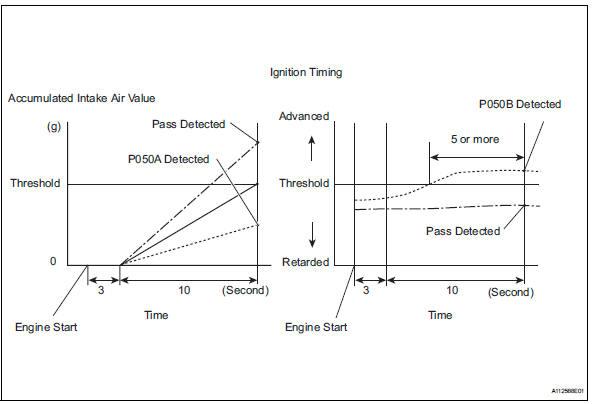 Toyota RAV4. Monitor description