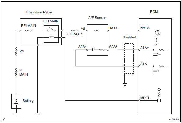 toyota rav4 service manual oxygen a f sensor pumping current rh trav4 net 3 Wire Sensor Diagram Oxygen Sensor Wiring Diagram