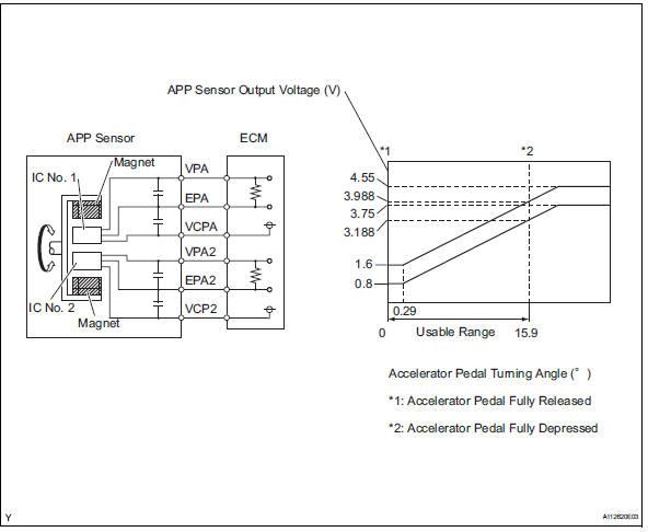 wiring diagram for throttle sensor