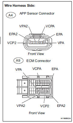 Toyota rav4 service manual throttle pedal position sensor check harness and connector accelerator pedal position sensor ecm asfbconference2016 Images
