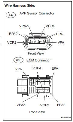 Toyota RAV4 Service Manual: Throttle / pedal position sensor ... on