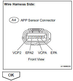 Toyota rav4 service manual throttle pedal position sensor reconnect the app sensor connector asfbconference2016 Choice Image