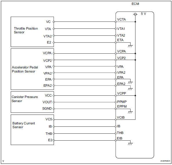 toyota rav4 service manual vc output circuit diagnostic trouble rh trav4 net 2011 rav4 stereo wiring diagram 2011 rav4 radio wiring diagram