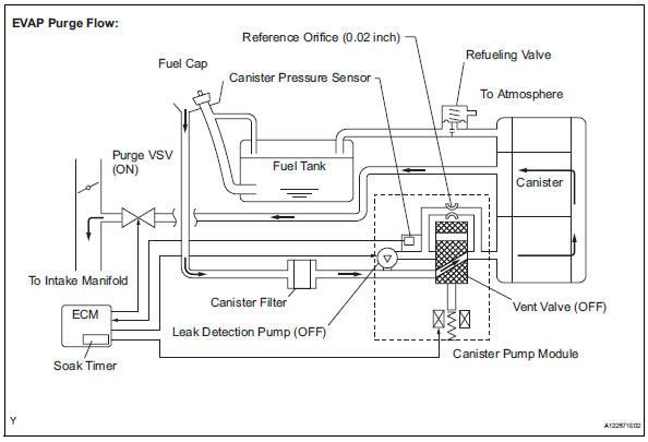 toyota rav4 evap diagram  toyota  auto parts catalog and