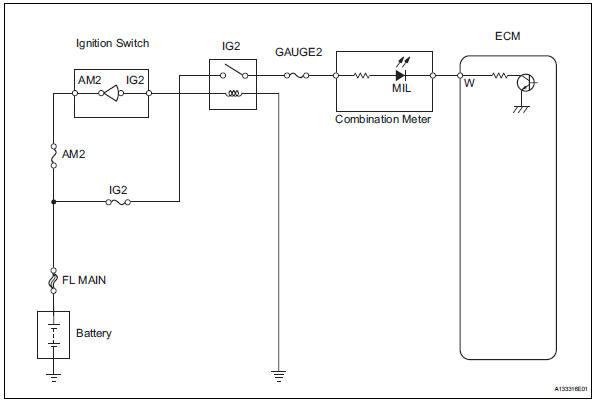 Toyota RAV4. Wiring diagram