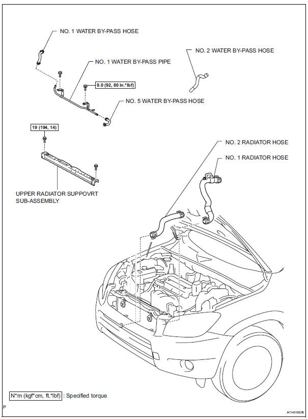 Toyota RAV4. Radiator
