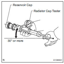 Toyota RAV4. Check radiator reservoir cap subassembly
