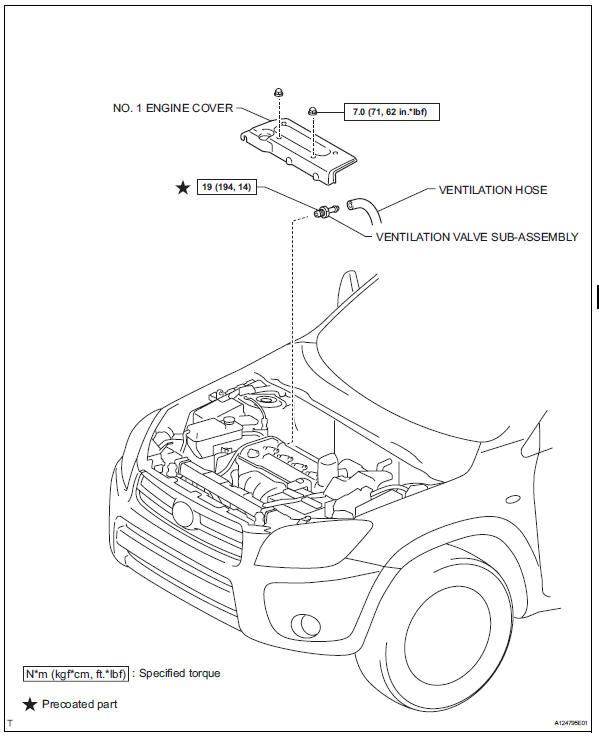 Toyota RAV4. Ventilation valve