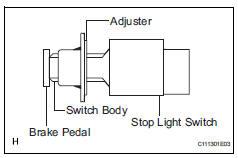 Toyota RAV4. Install stop light switch assembly