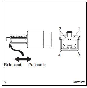 Toyota RAV4. Inspect stop light switch assembly