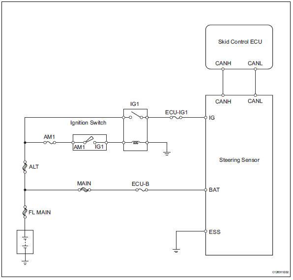 Toyota Rav4 Service Manual Steering Angle Sensor Circuit. Toyota Rav4 Wiring Diagram. Toyota. Toyota Wiring Diagram Rav4 At Eloancard.info
