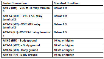 vsc fail relay toyota rav4