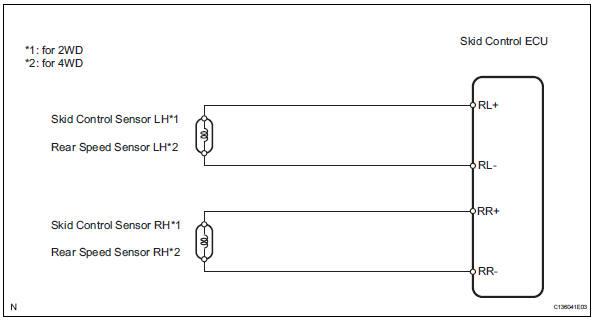 Toyota RAV4 Service Manual: Diagnostic trouble code chart ...