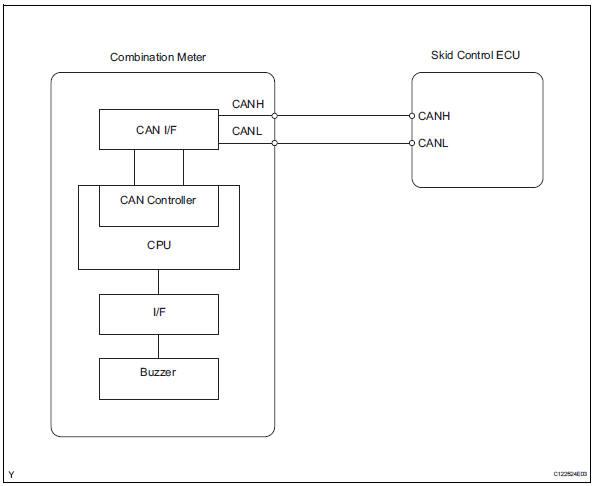 99 rav4 wiring diagram wiring diagram toyota rav4 service manual skid control buzzer circuit vehicle rav4 starter wiring diagram 99 rav4 wiring diagram asfbconference2016 Image collections