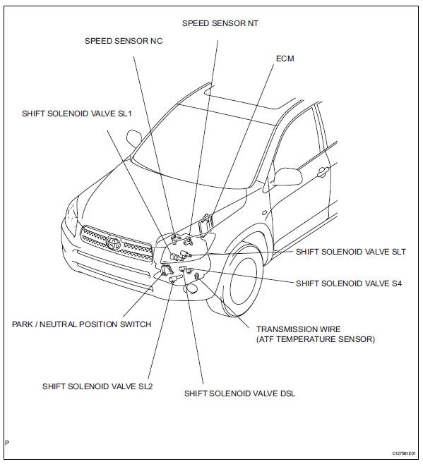 2.htm47 toyota rav4 service manual parts location automatic transaxle U140F Final Drive Unit at gsmportal.co