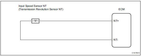 Toyota RAV4 Service Manual: Input speed sensor circuit no