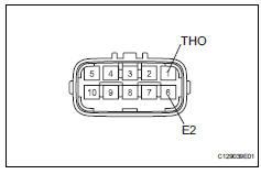 Toyota RAV4. Inspect transmission wire (atf temperature sensor)