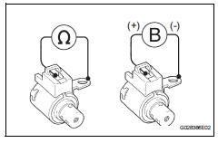 Toyota RAV4. Inspect shift solenoid valve s4