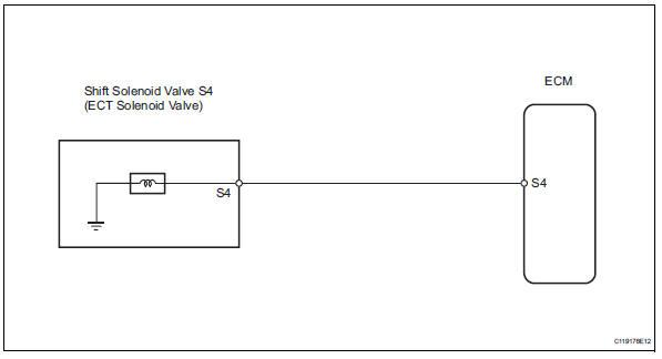 2.htm88 toyota rav4 service manual shift solenoid \