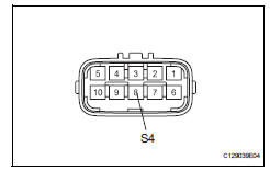 Wiring Diagram For Wall Socket With Switch together with Subaru Forester 2014 2016 Fuse Box Diagram furthermore Subaru Impreza 2008 Fuse Box Diagram furthermore Where Is U140f Wire Harness as well Changes in electrical regulations. on fuse box consumer unit