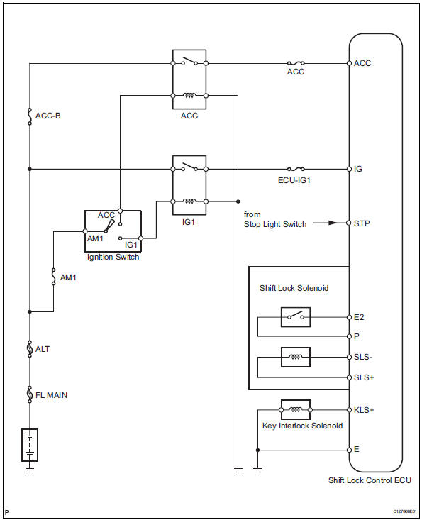 Toyota RAV4. System diagram