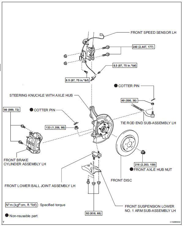 Toyota rav4 torque specs