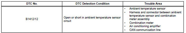 Toyota RAV4. Ambient temperature sensor circuit