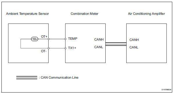 Admirable Toyota Rav4 Service Manual Ambient Temperature Sensor Circuit Wiring Digital Resources Millslowmaporg