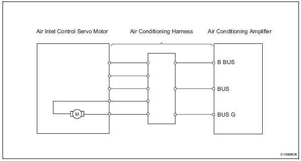 Toyota RAV4. Air inlet damper control servo motor circuit