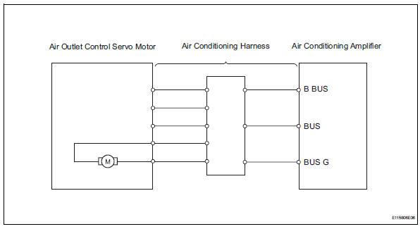 Incredible Toyota Rav4 Service Manual Air Outlet Damper Control Servo Motor Wiring Cloud Nuvitbieswglorg