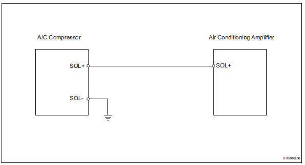 Toyota Ac Amplifier Wiring from www.trav4.net