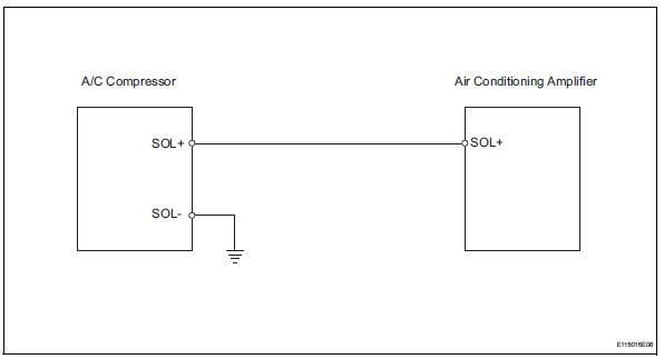 Toyota RAV4 Service Manual Compressor solenoid circuit 200601