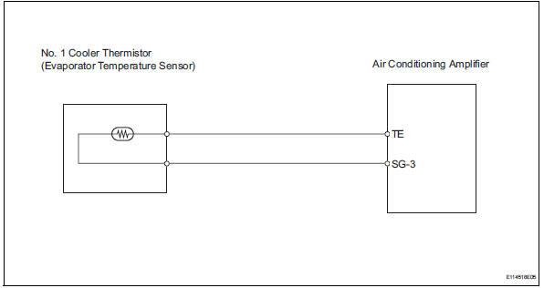 Toyota RAV4 Service Manual: Evaporator temperature sensor circuit