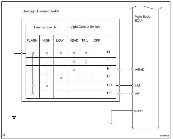 Toyota Rav4 Fog Light Wiring Diagram from www.trav4.net