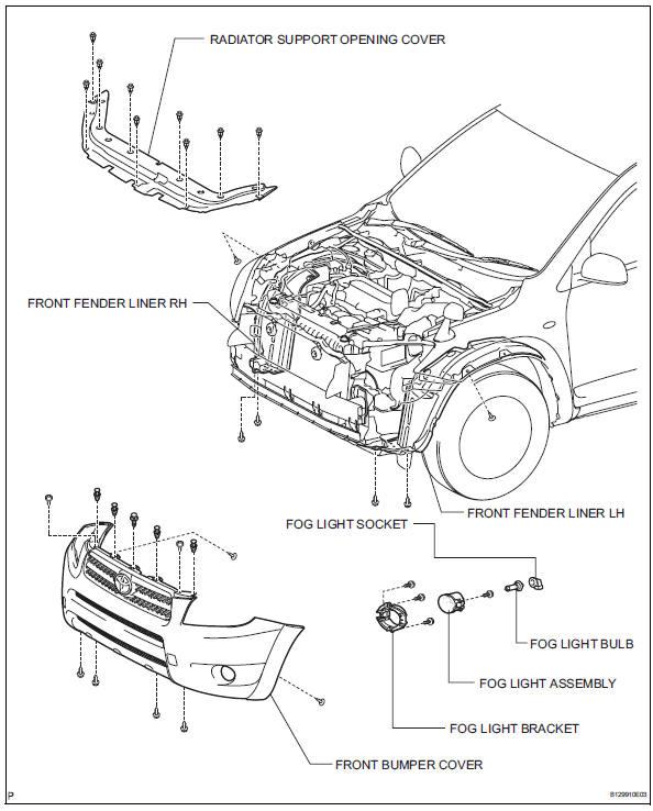 Toyota RAV4. Fog light assembly