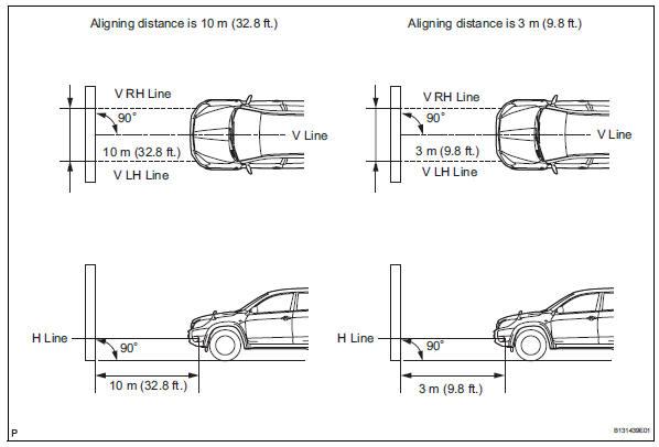 Toyota RAV4. Preparation for fog light aiming (using screen)