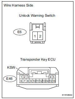 warning by a key