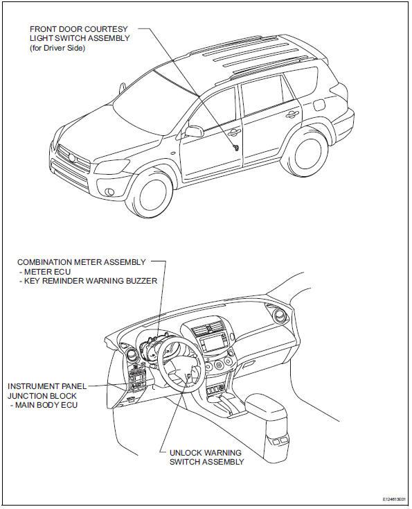 6ojds Fuse Back Lights Bulbs Good in addition Toyota Rav4 2001 Toyota Rav4 Gauges additionally 36nto Own 350z 2004 Position L  Instrumental Panel Light besides Reset Tire Pressure Sensor Tpms 2007 2014 Toyota Matrix furthermore P 0900c15280054950. on acc sensor location